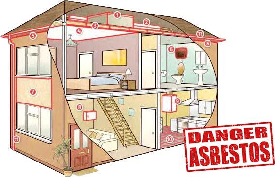 amianto en una casa