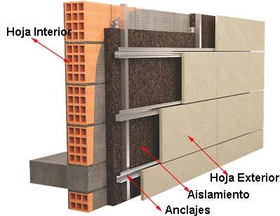 detalle fachada ventilada