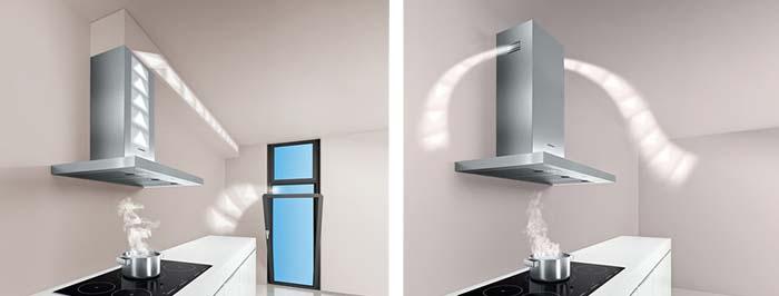 Campana extractora sin salida de humos o de recirculaci n - Tubos para salida humos cocina ...
