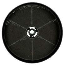 filtros carbono campanas
