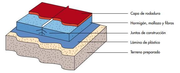 Qué es el hormigón pulido